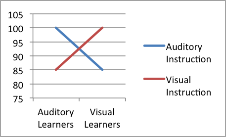 Figure 1a.
